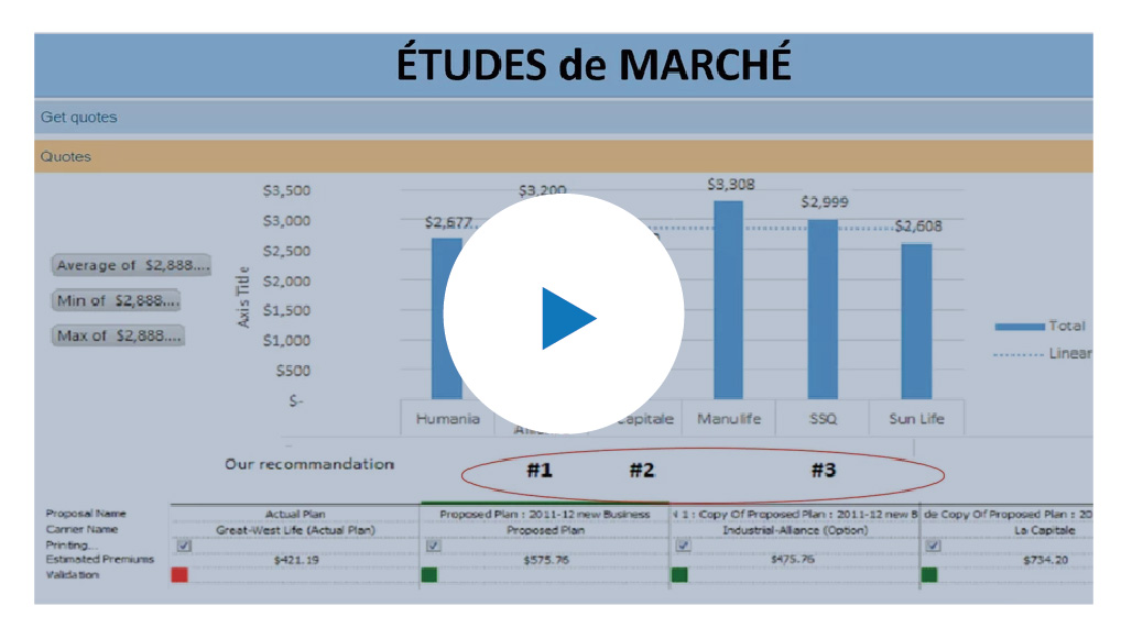 video-etude-marche