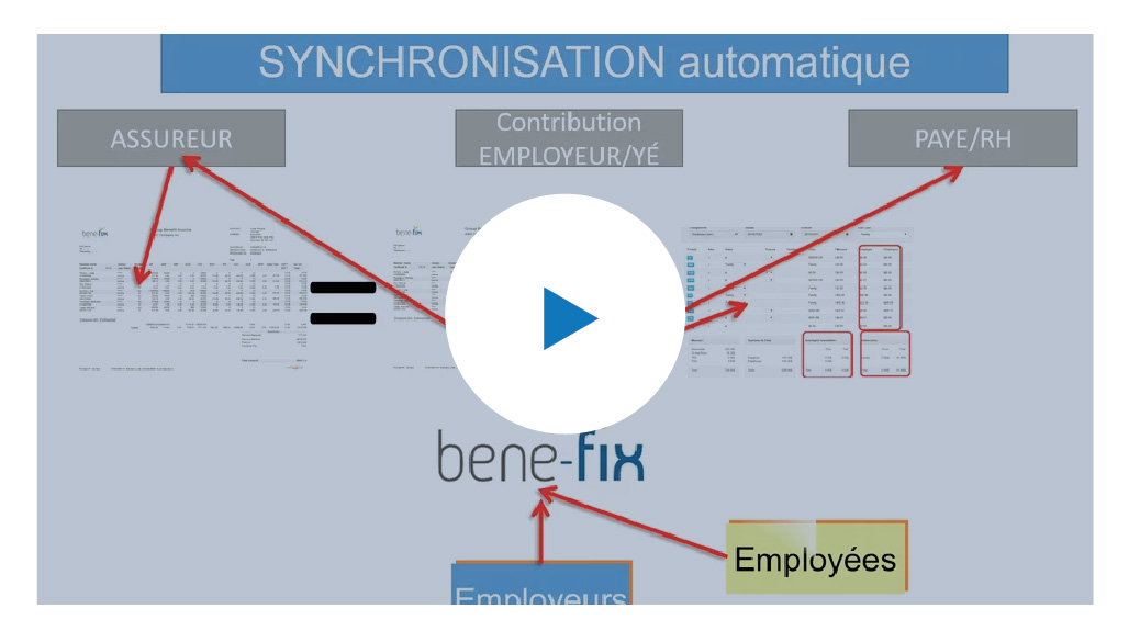video-synchronisation